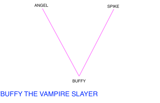 BuffySpikeAngel