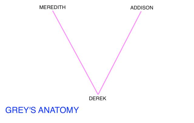 DerekMeredithAddison