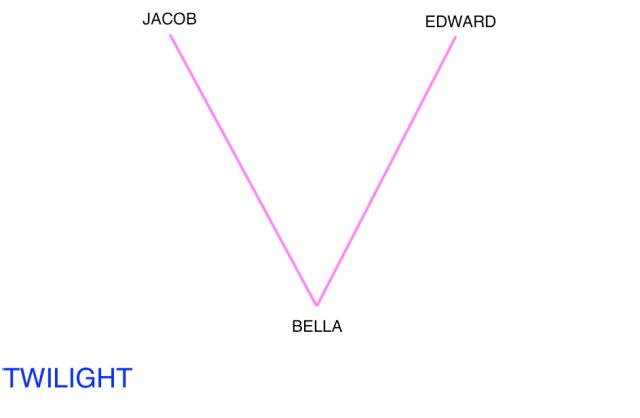 JacobEdwardBella